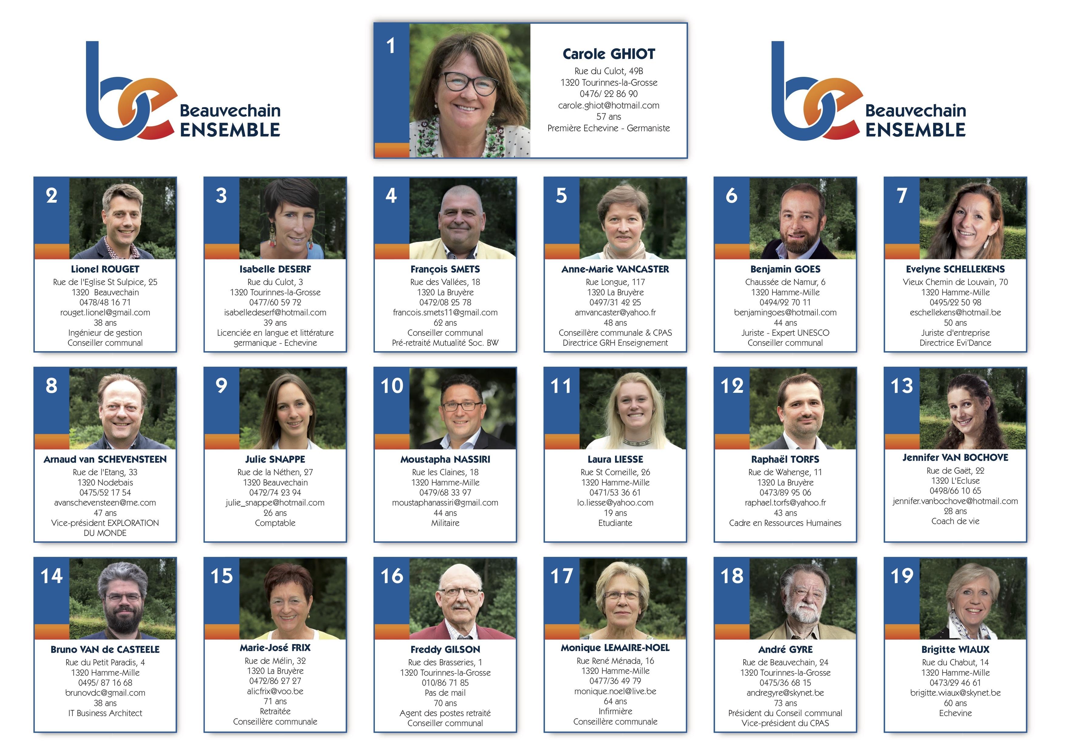 Les candidats Beauvechain Ensemble